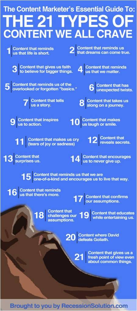 A24 Infografia 21 Contenidos