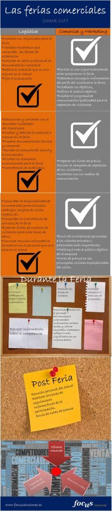 Infografia Ferias Comerciales