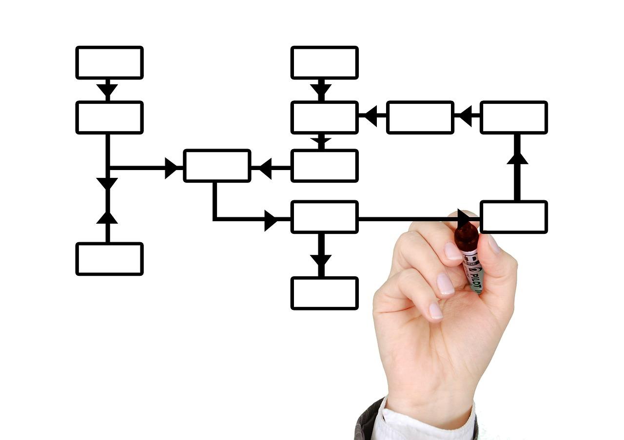 Control de Gestión y Balanced Scorecard