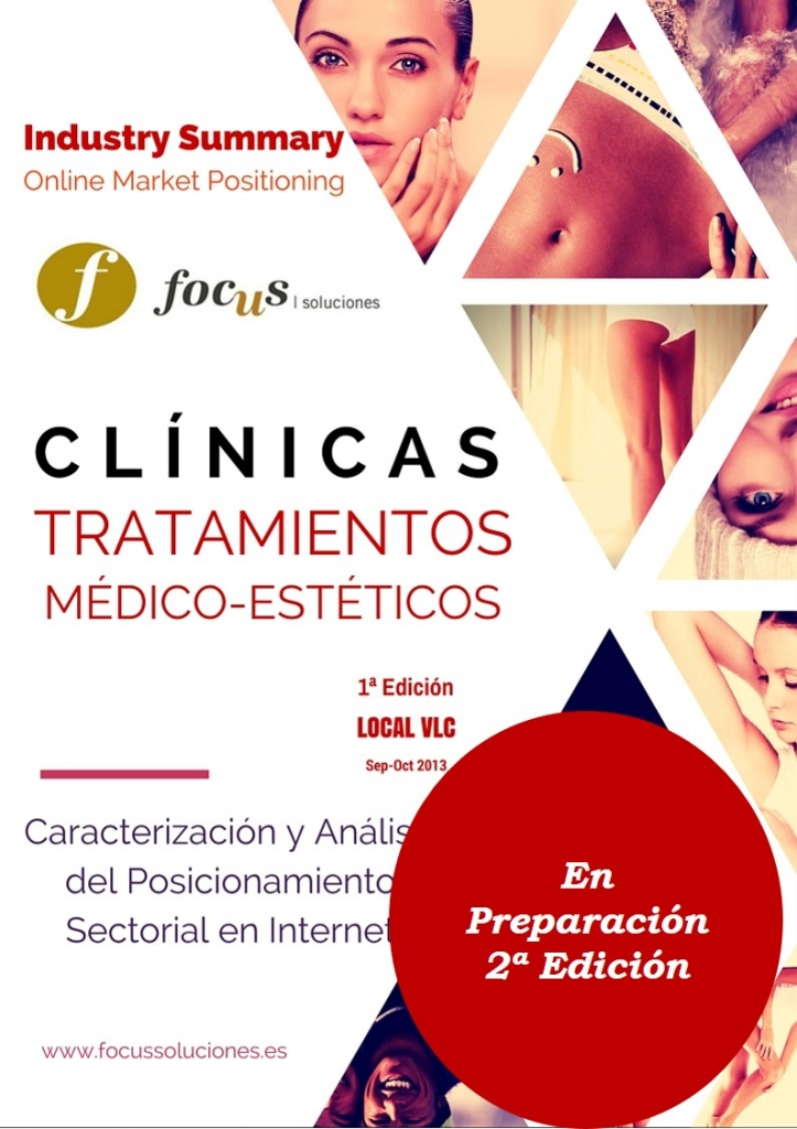 Informe Posicionamiento Clinicas Estetica y Belleza